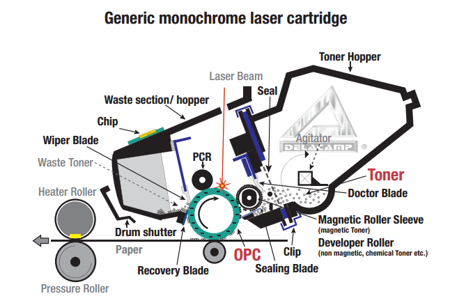 Generic-Laser-Cartridges-1
